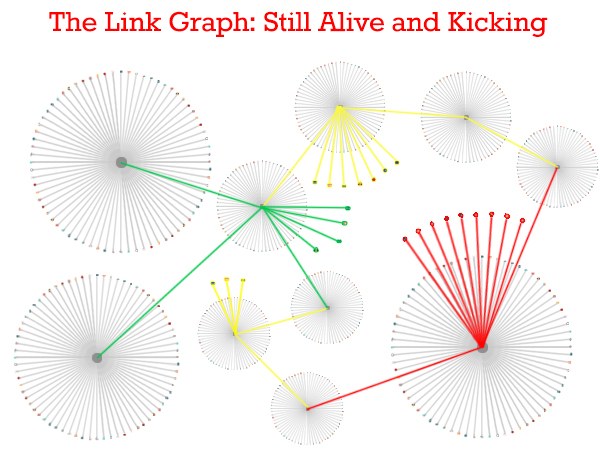 link-graph-still-alive-and-kicking